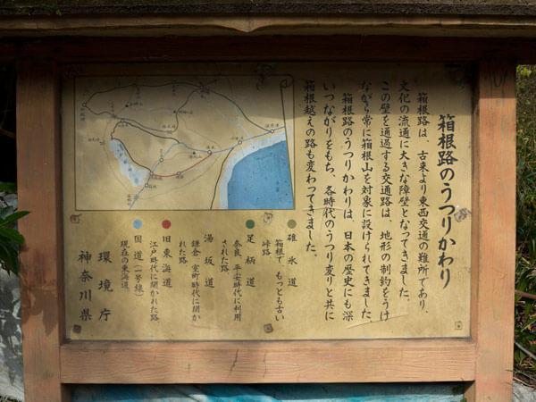 東海道のうつり変わりを説明してあります。全部歩いてみたいと思います。