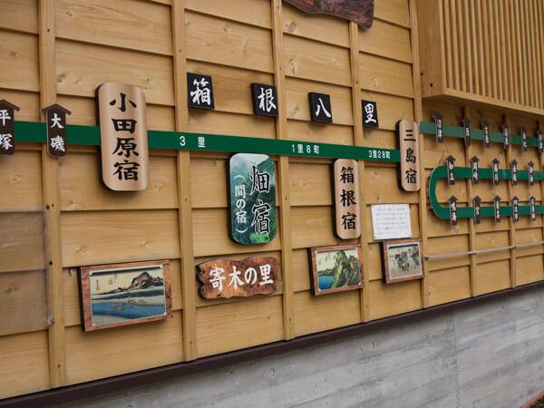 東海道と箱根八里の飾り。ついついみてしまいます。